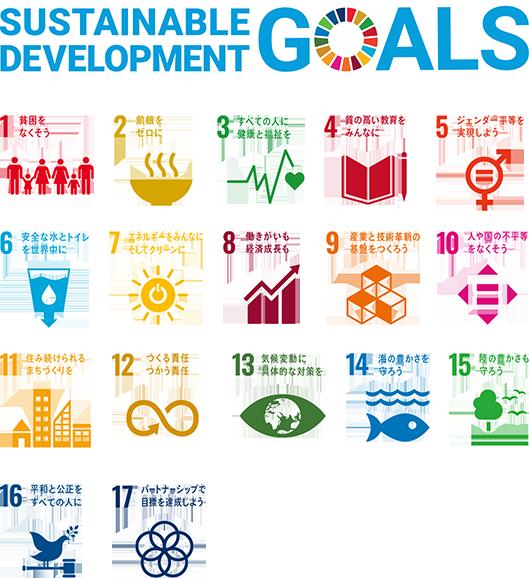SDGsってなに?